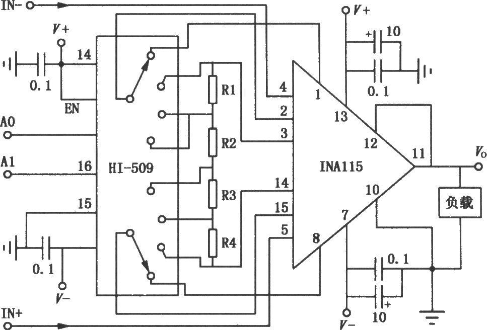 由多路模拟开关HI-509与INA115构成的开关增益放大电路可提供不同的增益,如图所示。lNA115是低成本的普通仪用放大器,不需要外接失调电路就可获得很高精度。开关增益放大电路由多路模拟开关HI-509与INA115所构成。图中,R1~R4为增益电阻,通过计算与选择不同的增益电阻,就可获得不同挡位的增益大小。其计算公式为:A=1 50k/RG,其中A为增益,RG为增益电阻。模拟开关的控制由A0和A1逻辑电平决定,下表列出了不同的逻辑电平和不同的电阻所得到的不同增益。
