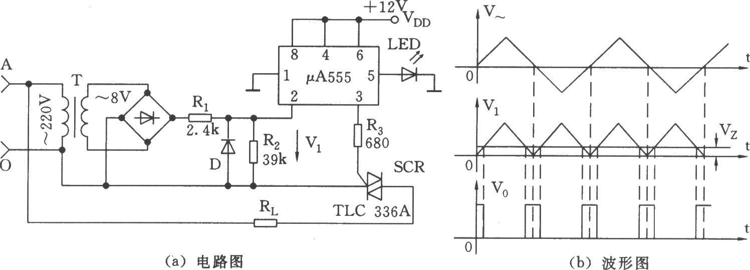 如图所示,零伏开关电路在交流电压过零时产生触发脉冲。为了在过零时触发,将555接成单限比较器的形式,其比较点电压通过在控制端5脚设置相应的静态偏置电压0.7~1V,用一支LED作为比较器件。还可作为基准电压存在的发光指示。工作过程的波形图如图(b)所示。在这里,为说明问题,将正弦波画成三角波,但不影响过程的分析。由于基准比较电压低,因而,触发电平接近于零伏,产生的脉冲宽度也窄。因此,SCR在交流电源电压过零时通、断,可减弱对邻近电器的高频辐射干扰和影响。