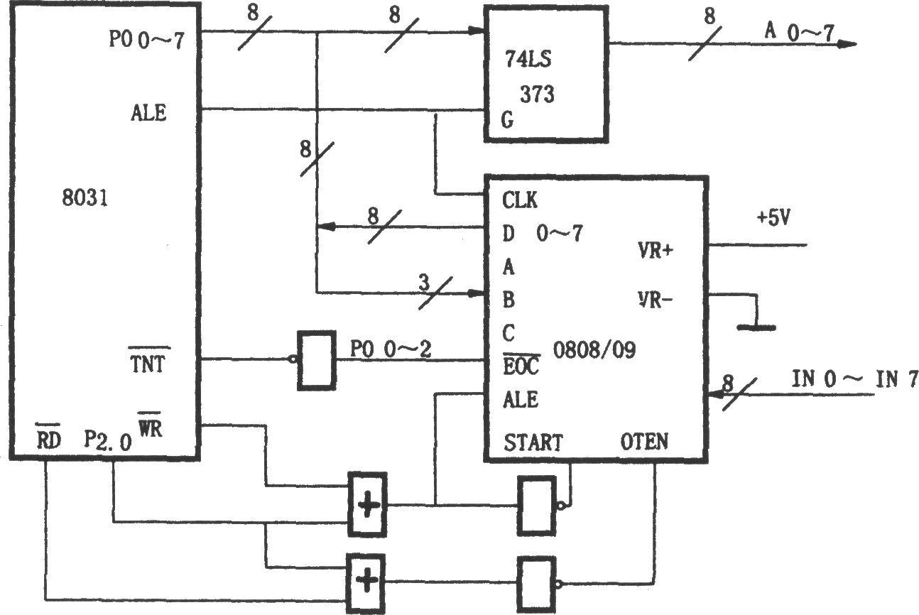 新闻中心 接口电路 > 正文                    ad574a与8031单片机的