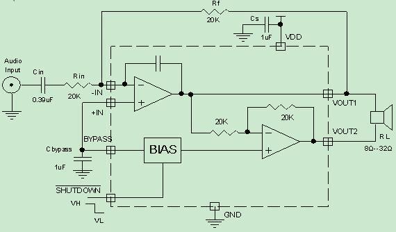 2v~5.5v.   *上电掉电噪声抑制.   *待机模式电流小,小于0.1u.